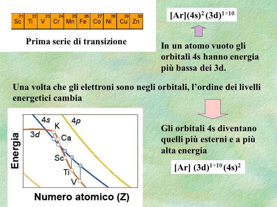 [Ar](4s)2 (3d)1÷10 Prima serie di transizione. In un atomo vuoto gli orbitali 4s hanno energia più bassa dei 3d.